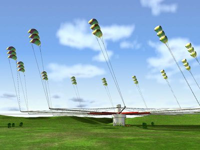 renewable energy kites