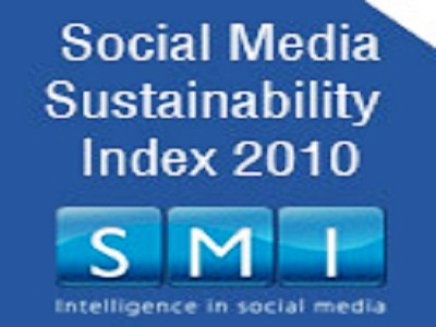 The New CSR Social Media Index: Essential Reading