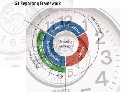 GRI-reporting-framework-time