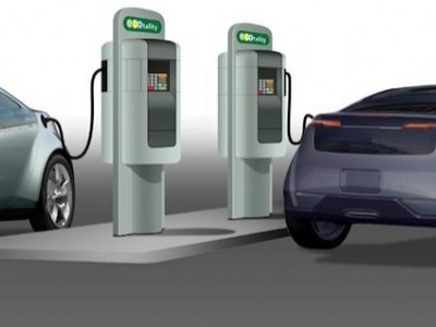 On Electric Vehicle Usage and the Smart Grid