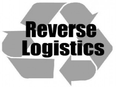 Managing Reverse Logistics, Recycling, and Sustainability in the US